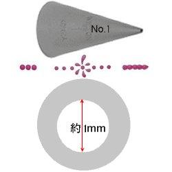 Wilton 口金(NO.1) 丸 口径1mm
